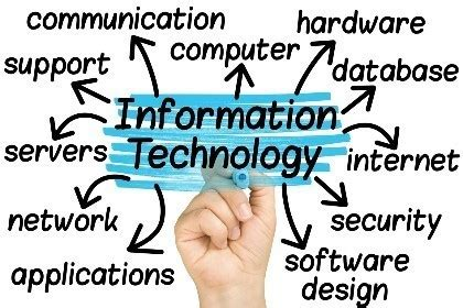 Example thesis title about technology